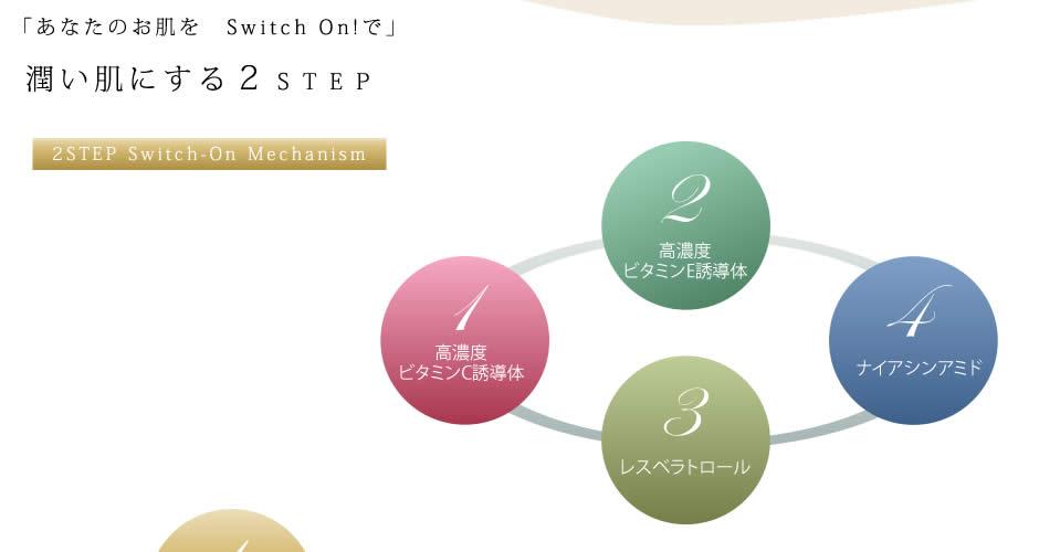 「あなたのお肌を Switch On!で」潤い肌にする2STEP 2STEP Switch-On Mechanism 1高濃度ビタミンC誘導体 2高濃度ビタミンE誘導体 3レスベラトロール 4ナイアシンアミド